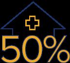 Primary 50%