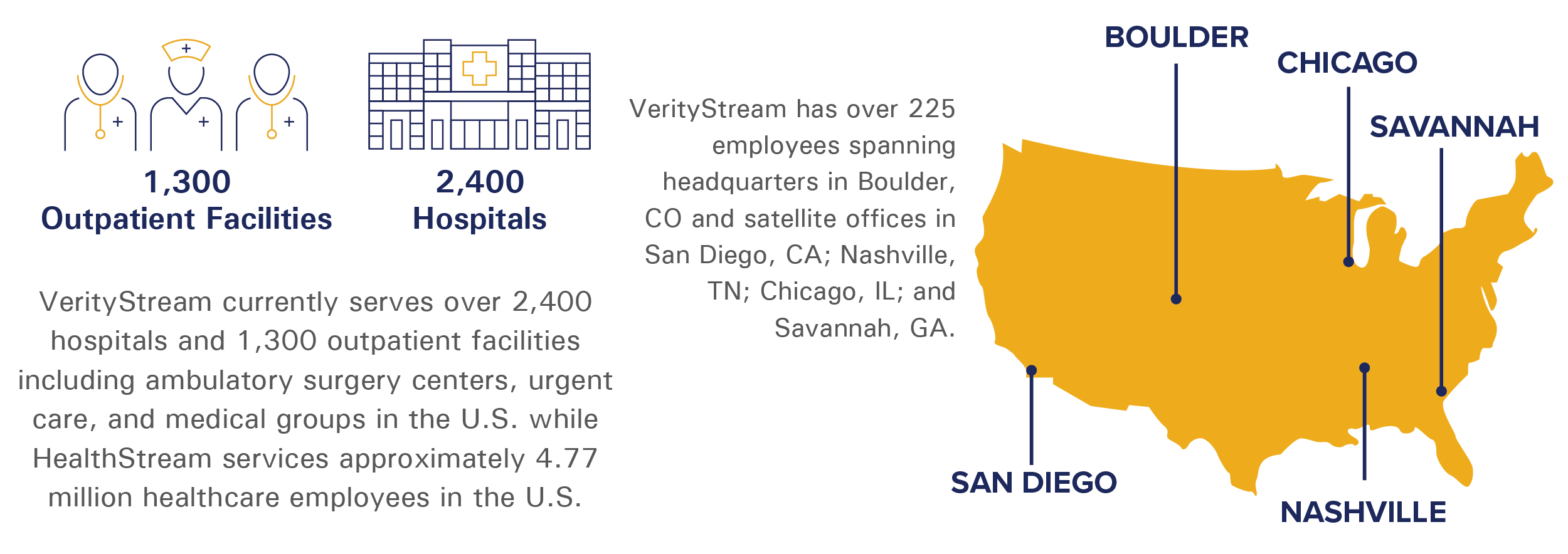 VerityStream Fact Sheet - Company Information