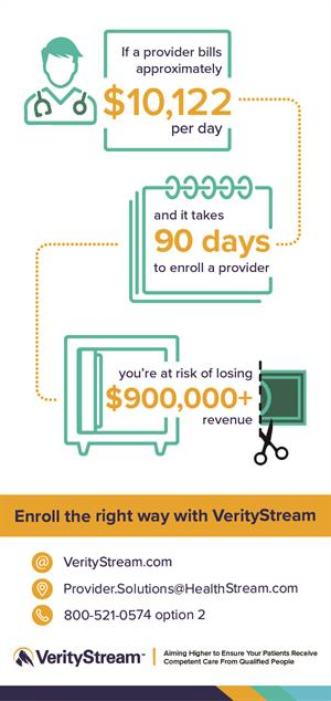 Terrifying Tales of Medical Group Provider Enrollment Gone Wrong Infographic
